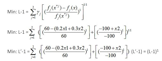 LP متریک به ازای p=1