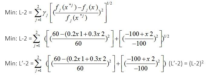 LP متریک به ازای p=2