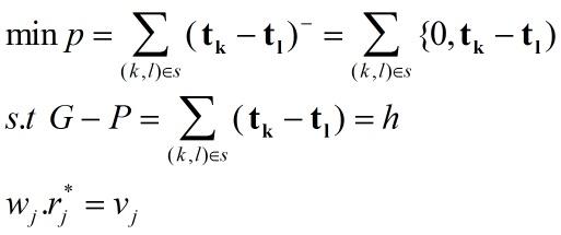 الگوریتم اولیه