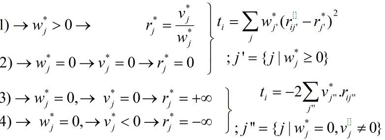مقدار مدل در حالات مختلف