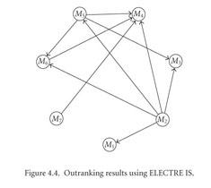 روش الکتره فازی