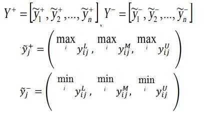 مثال تحلیل خاکستری فازی 1