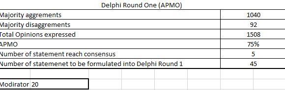 Delphi Round 1
