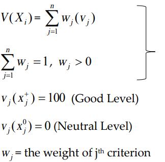 وزن کلی معیارها در روش MACBETH
