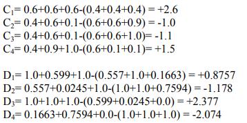 محاسبه شاخص های همخوانی خالص و ناهماهنگی خالص