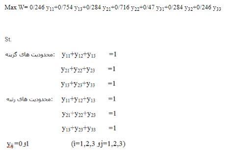 مدل برنامه ریزی خطی تخصیص خطی