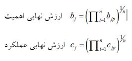 میانگین هندسی 1