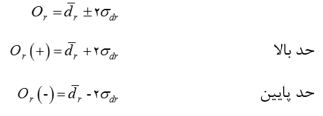 03 Hamgen Taxonomy